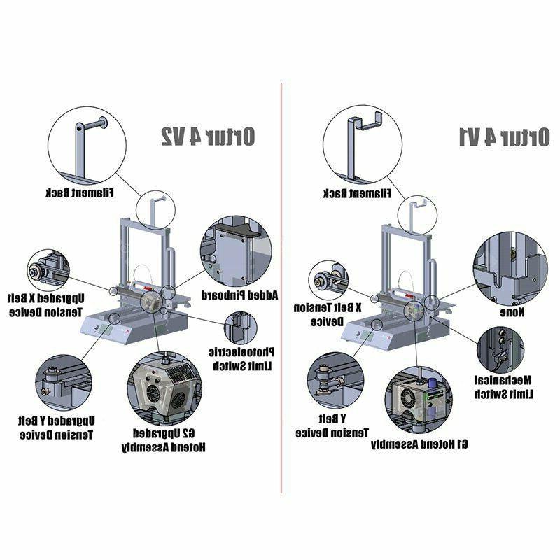 Ortur4 Heavy Business 3D Guide Rail High - US
