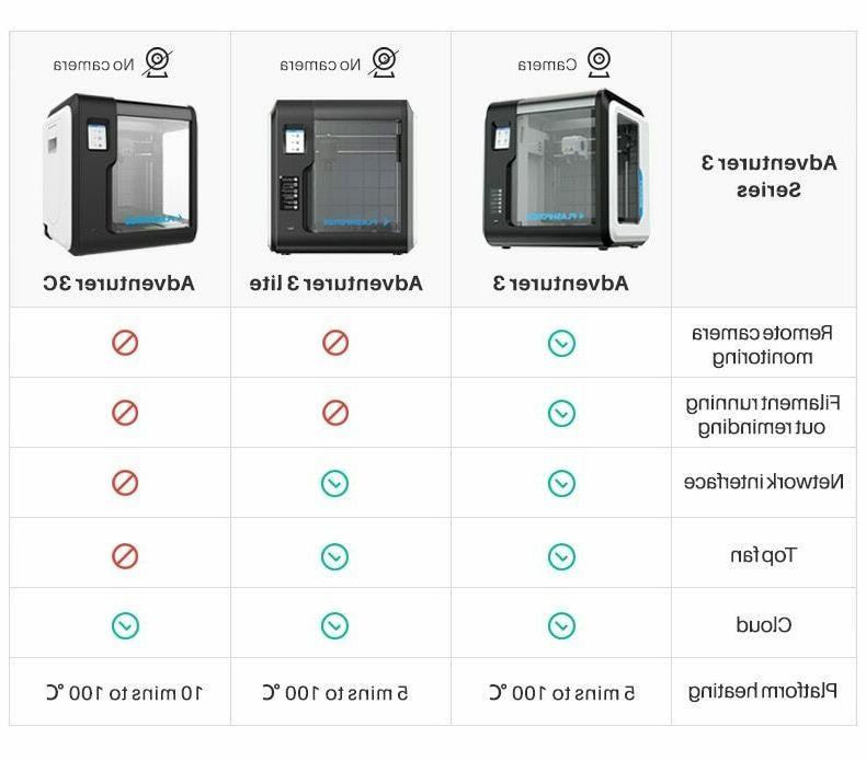 Flashforge 3D Printers Auto Machine Fast